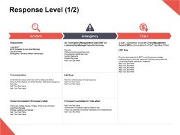 Response Level Incident Crisis E144 Ppt Powerpoint Presentation Icon Files