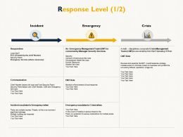 Response Level Incident Emergency Ppt Powerpoint Presentation Inspiration Styles