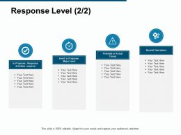 Response Level Normal Operations Threat Ppt Powerpoint Presentation Gallery Skills