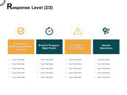 Response Level Potential Actual Threat Ppt Powerpoint Presentation Icon Deck