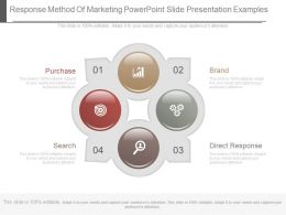 Response Method Of Marketing Powerpoint Slide Presentation Examples