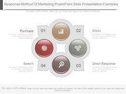 response_method_of_marketing_powerpoint_slide_presentation_examples_Slide01