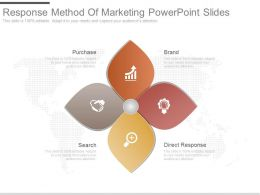 Response Method Of Marketing Powerpoint Slides