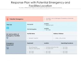 Response Plan With Potential Emergency And Facilities Location