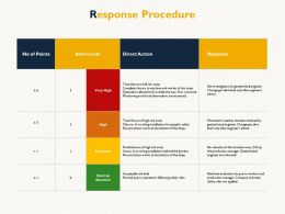 Response Procedure Direct Action Response Ppt Powerpoint Presentation Inspiration Rules