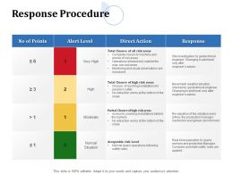 Response Procedure Operations Ppt Powerpoint Presentation Pictures Outfit