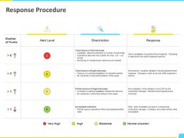 Response Procedure Points Ppt Powerpoint Presentation File Templates