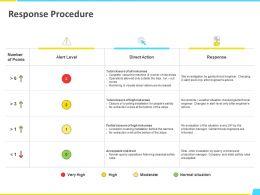 Response Procedure Points Ppt Powerpoint Presentation File Templates