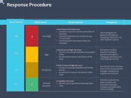 Response Procedure Total Closure Ppt Powerpoint Presentation Lists