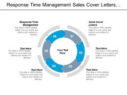 Response Time Management Sales Cover Letters Creative Partnerships Cpb