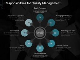 Responsibilities For Quality Management Ppt Images Gallery