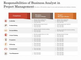 Responsibilities Of Business Analyst In Project Management