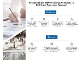 Responsibilities Of Distributor And Company In Distributor Agreement Proposal Ppt Powerpoint