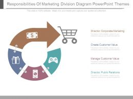 Responsibilities Of Marketing Division Diagram Powerpoint Themes