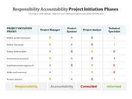 Responsibility Accountability Project Initiation Phases