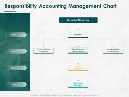 Responsibility Accounting Management Chart Ppt Powerpoint Presentation