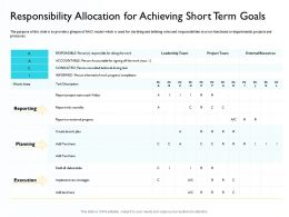 Responsibility Allocation For Achieving Leadership Team Ppt Powerpoint Styles