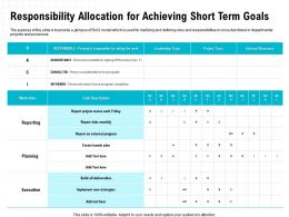 Responsibility Allocation For Achieving Short Term Goals M1664 Ppt Powerpoint Presentation Pictures Professional