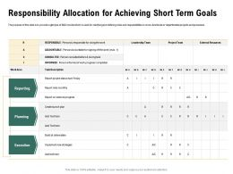 Responsibility Allocation For Achieving Short Term Goals Report Ppt Powerpoint Summary Outline