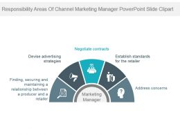 Responsibility Areas Of Channel Marketing Manager Powerpoint Slide Clipart