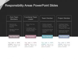 Responsibility Areas Powerpoint Slides