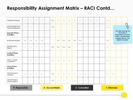 Responsibility Assignment Matrix RACI Contd Accountable Ppt Powerpoint Presentation Ideas