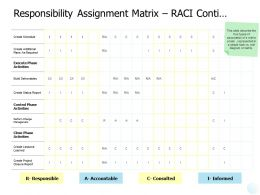 Responsibility Assignment Matrix RACI Contd Responsible Ppt Powerpoint Presentation Icon