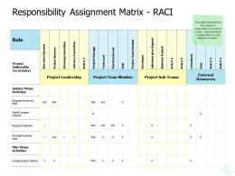 Responsibility Assignment Matrix RACI Leadership Ppt Powerpoint Presentation Format Ideas