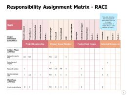 Responsibility Assignment Matrix RACI Ppt Powerpoint Presentation Outline