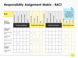 Responsibility Assignment Matrix RACI Role Ppt Powerpoint Presentation Example