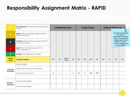 Responsibility Assignment Matrix Rapid Budget Ppt Powerpoint Presentation Icon Maker