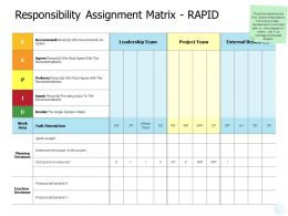Responsibility Assignment Matrix Rapid External Ppt Powerpoint Presentation Mockup