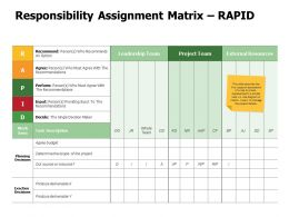 Responsibility Assignment Matrix Rapid Input Ppt Powerpoint Presentation Diagram