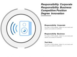 Responsibility Corporate Responsibility Business Competitive Position Degree Innovation
