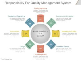 Responsibility For Quality Management System Powerpoint Slide Deck