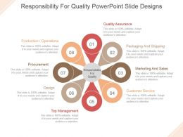 Responsibility For Quality Powerpoint Slide Designs