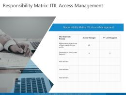 Responsibility Matrix ITIL Access Management Ppt Powerpoint Presentation Visual