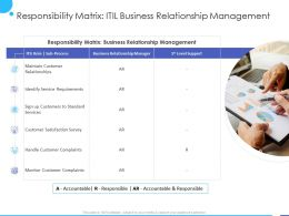Responsibility Matrix ITIL Business Relationship Management Ppt Powerpoint Presentation Slides