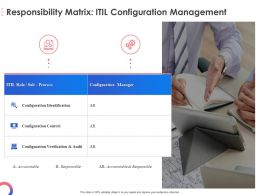 Responsibility Matrix ITIL Configuration Management Ppt Powerpoint Presentation Ideas