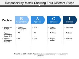 Responsibility Matrix Showing Four Different Steps
