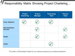 Responsibility Matrix Showing Project Chartering Manager And Team