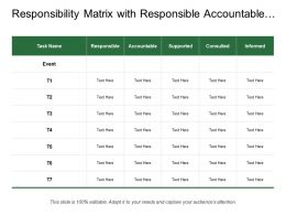 Responsibility Matrix With Responsible Accountable Supported