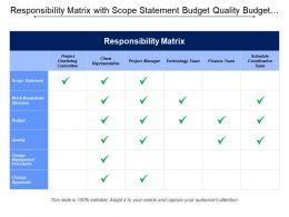 Responsibility Matrix With Scope Statement Budget Quality Budget