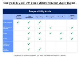 Responsibility Matrix With Scope Statement Budget Quality Budget
