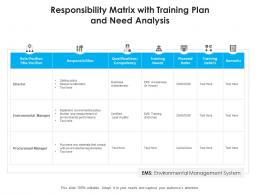 Responsibility Matrix With Training Plan And Need Analysis
