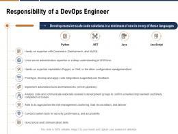Responsibility Of A Devops Engineer Devops Cloud Computing Ppt Styles Vector