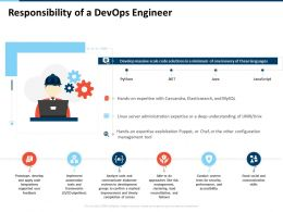 Responsibility Of A Devops Engineer Mprovement Ppt Powerpoint Summary