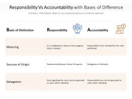 Responsibility Vs Accountability With Bases Of Difference