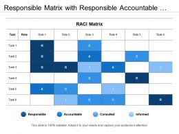 Responsible Matrix With Responsible Accountable Consulted Informed