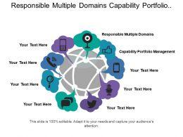 Responsible Multiple Domains Capability Portfolio Management Operation Support